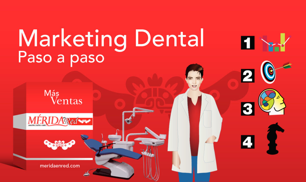 Marketing Dental Paso a Paso